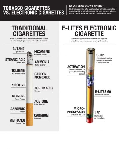how vaping is safer than smoking?